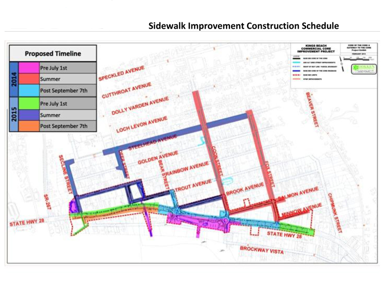 KBCCIP Sidewalk Improvement Construction Schedule